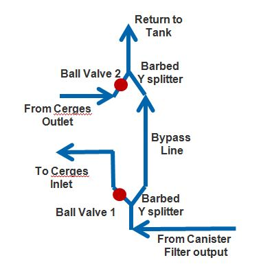 Name:  cerges-Y-ball-valve-2.JPG